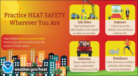 Heat Safety Tips